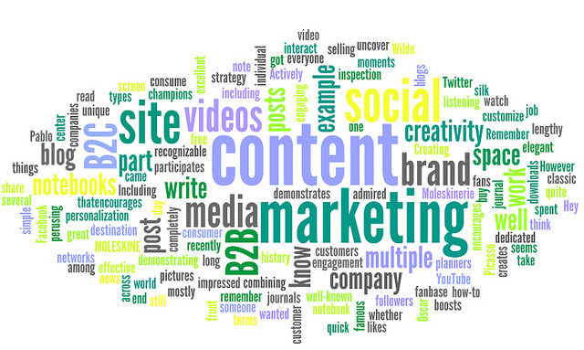 Content Marketing 2018 ~ All This Content